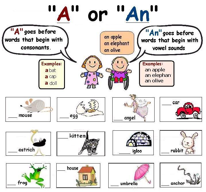 артикль в английском языке правила для детей